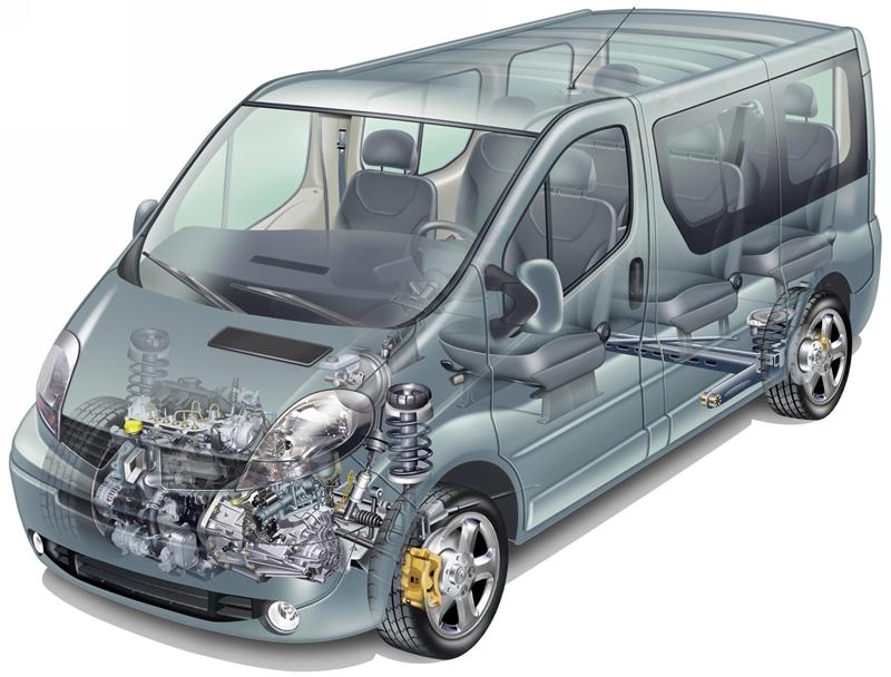 Mechanik Renault, Dacia, Peugeot, Citroen Gdańsk, Kowale