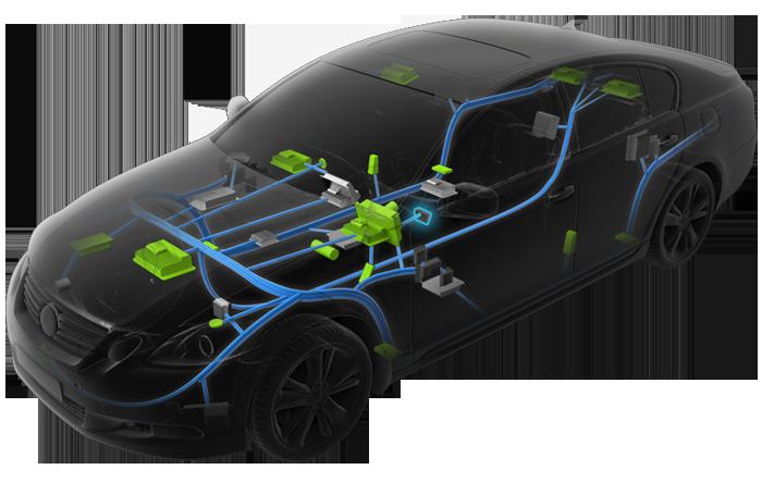 Test komputerowy samochodu, Clip